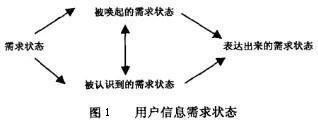 Image:物理过程方法.jpg
